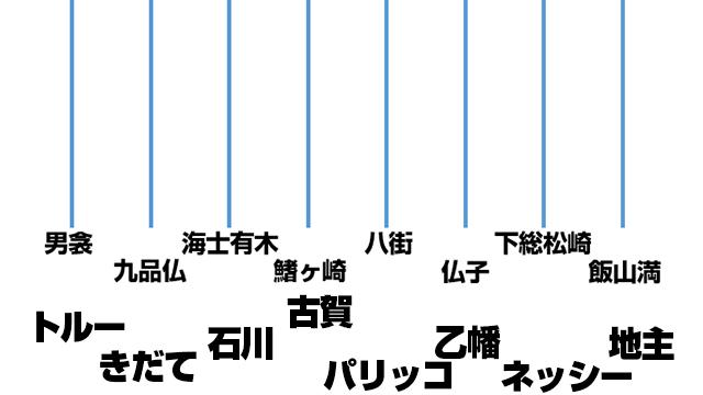 kuji02.jpg