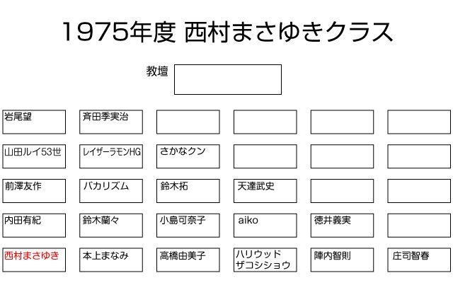 nishimuraclass.jpg