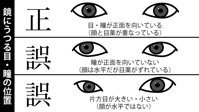 味 する 目薬 が