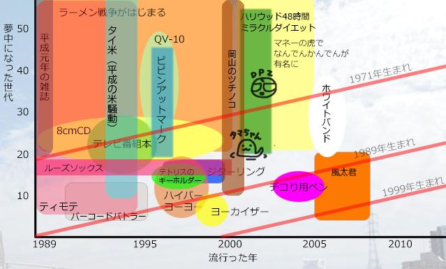 map_20190506_line.jpg