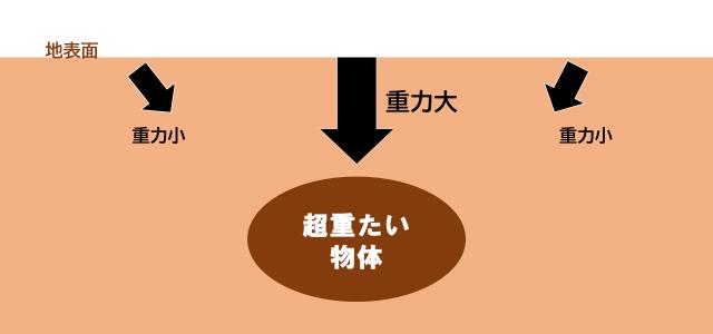 juryoku_014_2.png