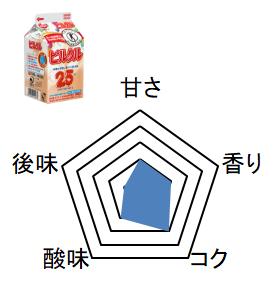 ピルクル_文字あり.png