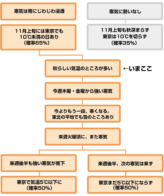 chart1111.jpg