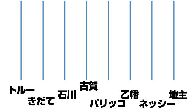 kuji01.jpg
