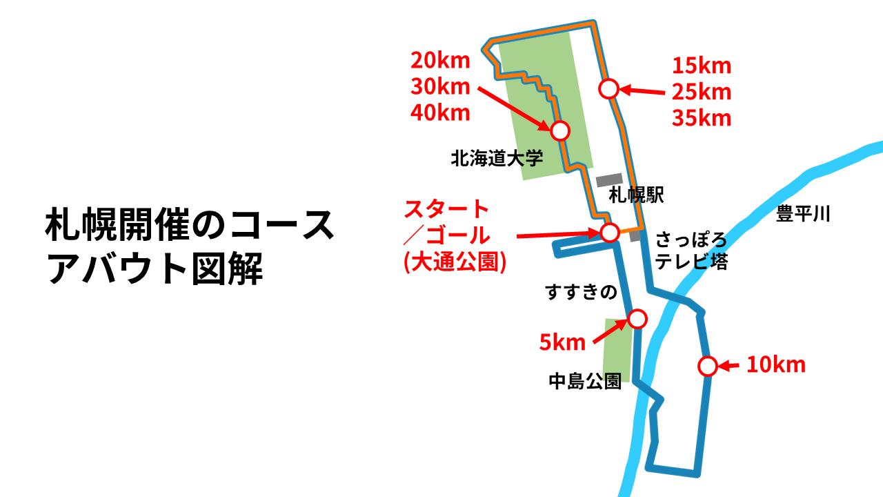 み と ちゃん マラソン コース