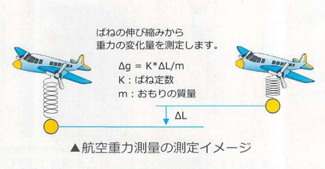 juryoku_005.jpg