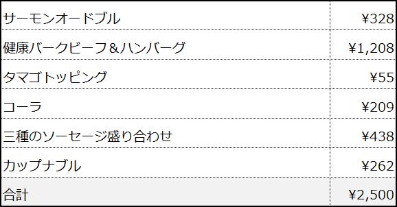 okamoto_hyou.jpg
