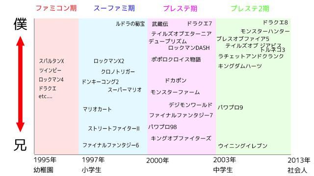 ゲーム史 copy.jpg