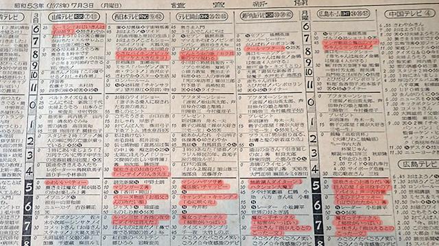 秋田 県 テレビ 番組 表