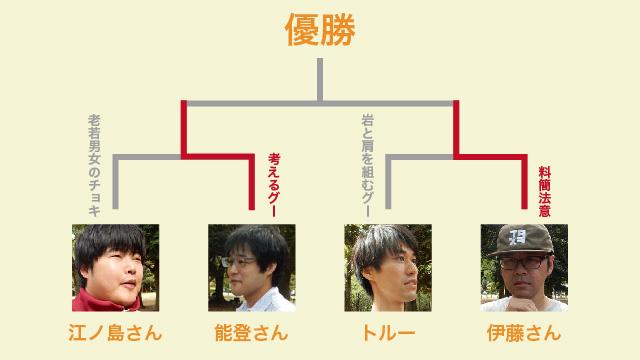 トーナメント表2.jpg
