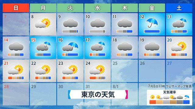 関東の梅雨明け